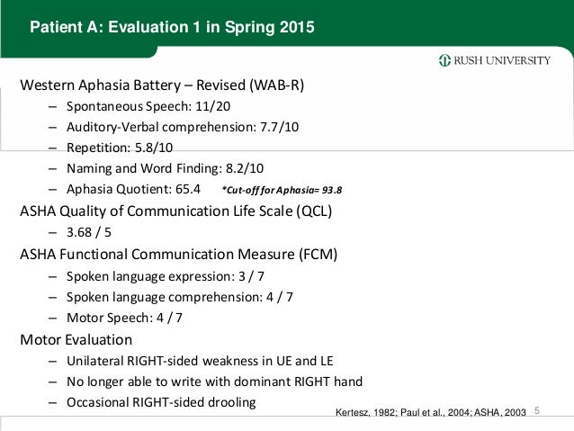 Western aphasia battery revised scoring manual