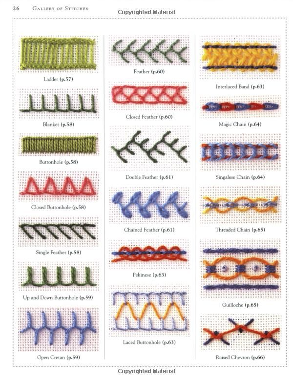 Hand embroidery stitches book pdf