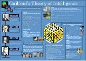 Guilford theory of intelligence pdf